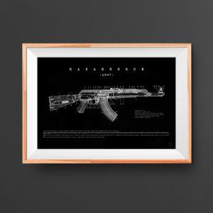 AK47 Blueprint Patent Poster