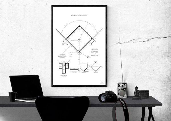 Baseball Field Outline Poster
