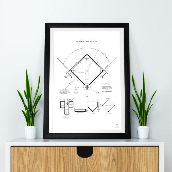 Baseball Field Patent Art Poster