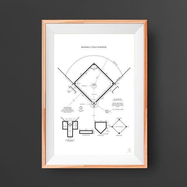 Baseball Field Blueprint Outline Poster