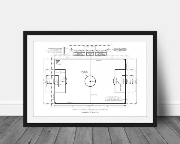 Soccer Field Blueprint Poster